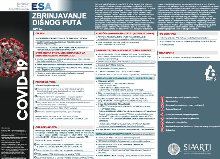 Europsko društvo za anesteziologiju - COVID algoritam dišni put